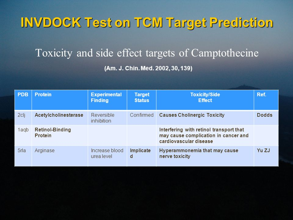 INVDOCK Test on TCM Target Prediction INVDOCK Test on TCM Target Prediction Toxicity and side effect targets of Camptothecine (Am. J. Chin. Med. 2002,