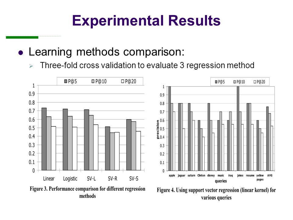 Experimental Results Learning methods comparison:  Three-fold cross validation to evaluate 3 regression method