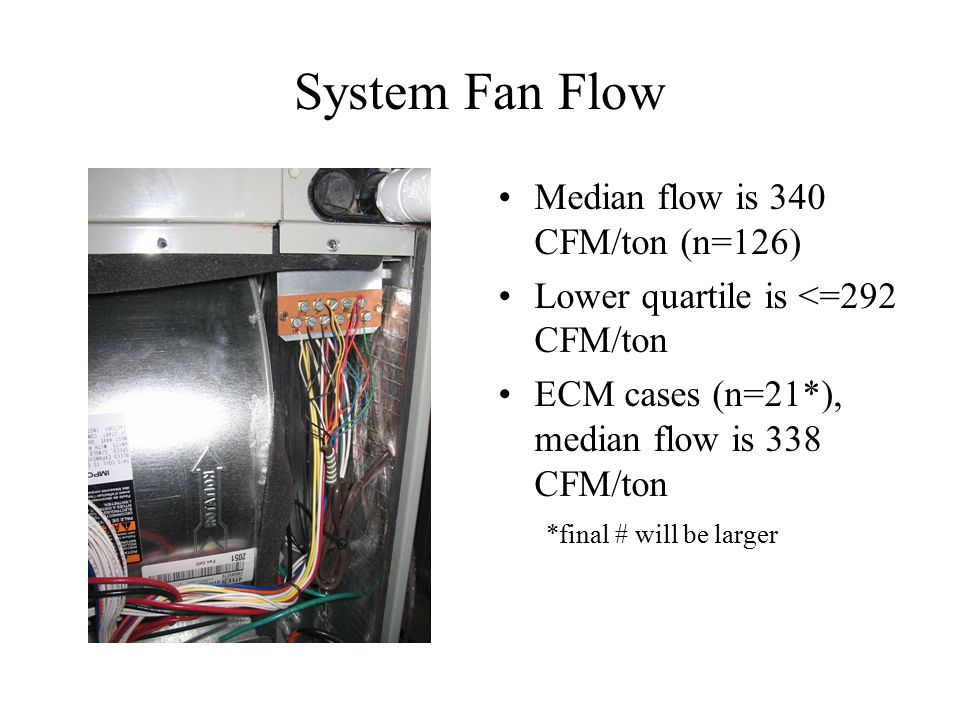 System Fan Flow Median flow is 340 CFM/ton (n=126) Lower quartile is <=292 CFM/ton ECM cases (n=21*), median flow is 338 CFM/ton *final # will be larger