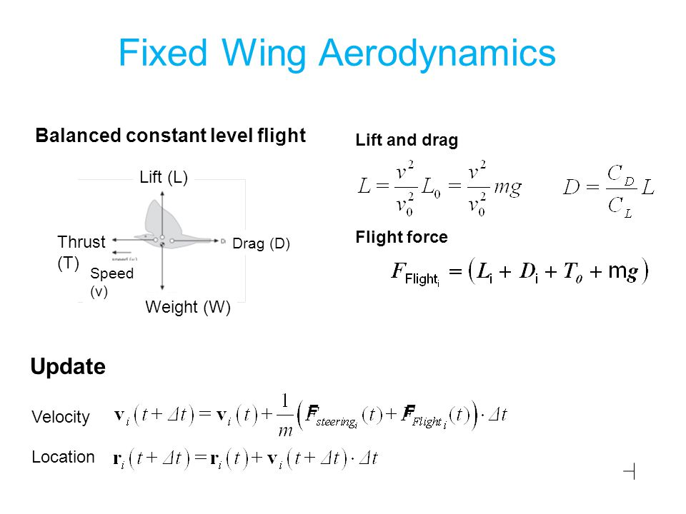 Fixed Wing Aerodynamics Balanced constant level flight Lift (L) Drag (D) Thrust (T) Weight (W) Speed (v) Lift and drag Flight force Update Velocity Location FF