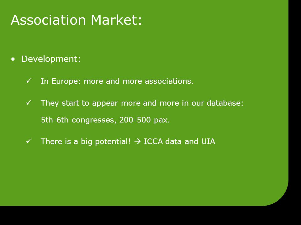Association Market: Development: In Europe: more and more associations. They start to appear more and more in our database: 5th-6th congresses, 200-50