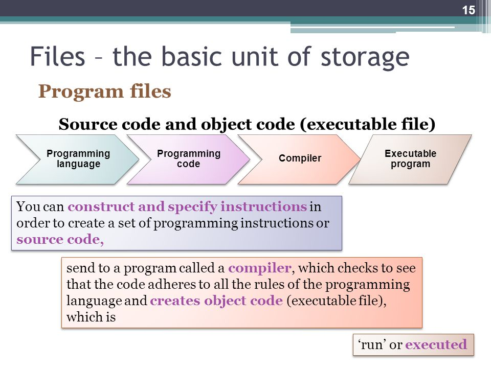 Files – the basic unit of storage Program files Source code and object code (executable file) You can construct and specify instructions in order to create a set of programming instructions or source code, send to a program called a compiler, which checks to see that the code adheres to all the rules of the programming language and creates object code (executable file), which is 'run' or executed Programming language Programming code Compiler Executable program 15