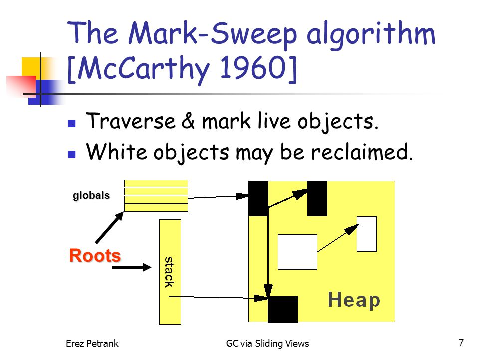 Erez PetrankGC via Sliding Views7 The Mark-Sweep algorithm [McCarthy 1960] Traverse & mark live objects. White objects may be reclaimed. globals Roots