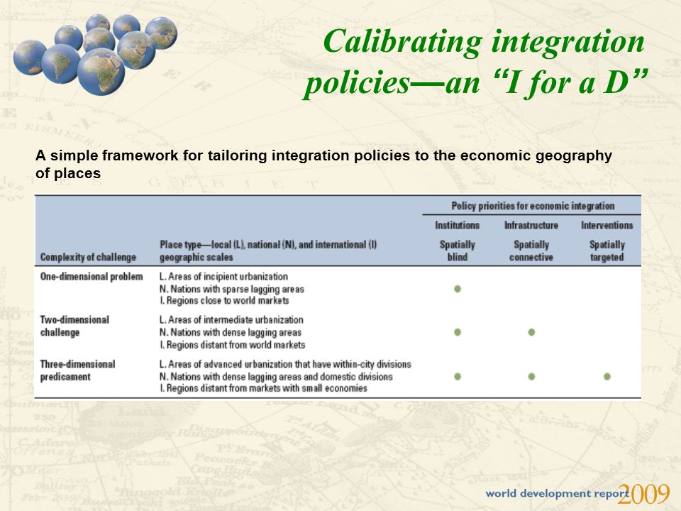 "Calibrating integration policies — an "" I for a D "" A simple framework for tailoring integration policies to the economic geography of places"