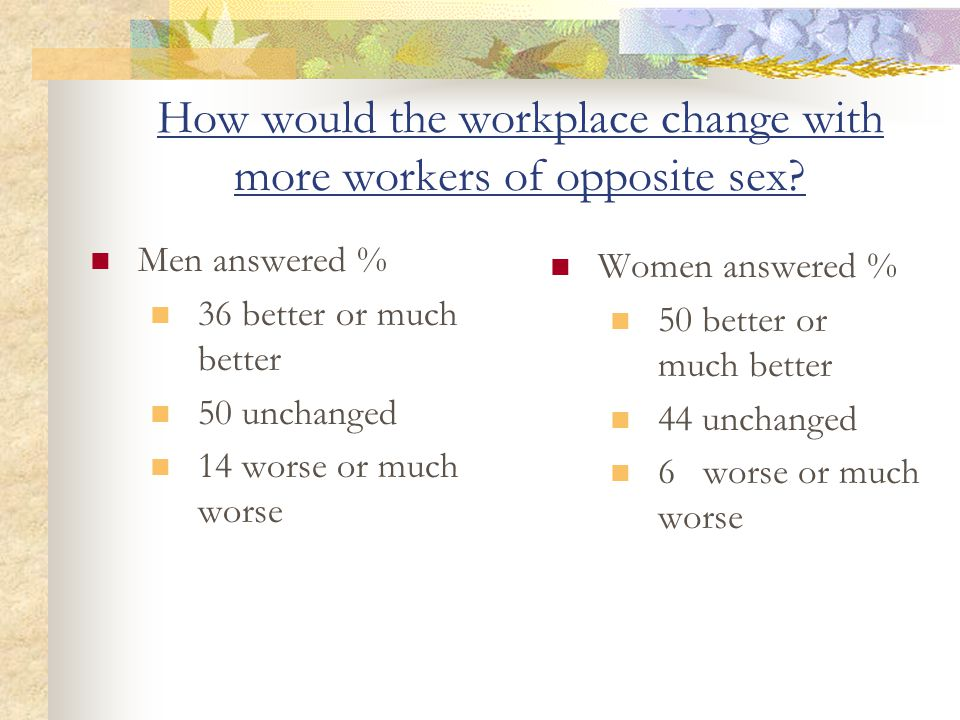 How would the workplace change with more workers of opposite sex.