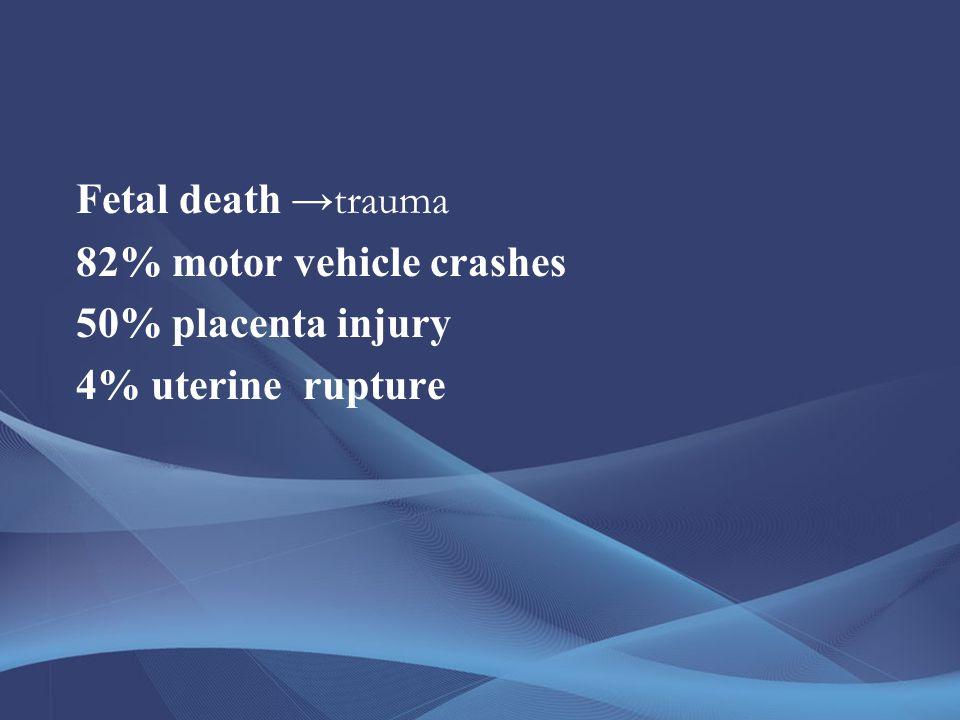 Fetal death →trauma 82% motor vehicle crashes 50% placenta injury 4% uterine rupture