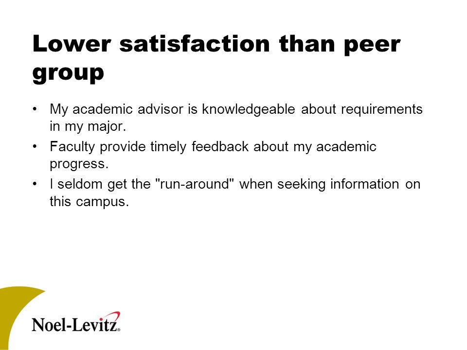 Lower satisfaction than peer group My academic advisor is knowledgeable about requirements in my major.