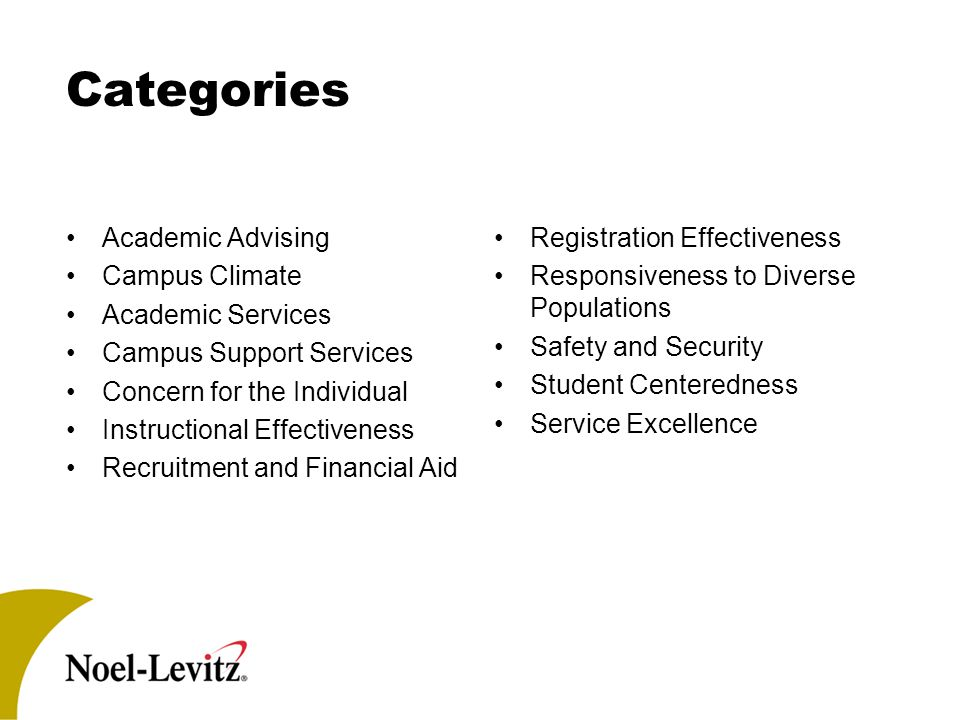 Categories Academic Advising Campus Climate Academic Services Campus Support Services Concern for the Individual Instructional Effectiveness Recruitment and Financial Aid Registration Effectiveness Responsiveness to Diverse Populations Safety and Security Student Centeredness Service Excellence