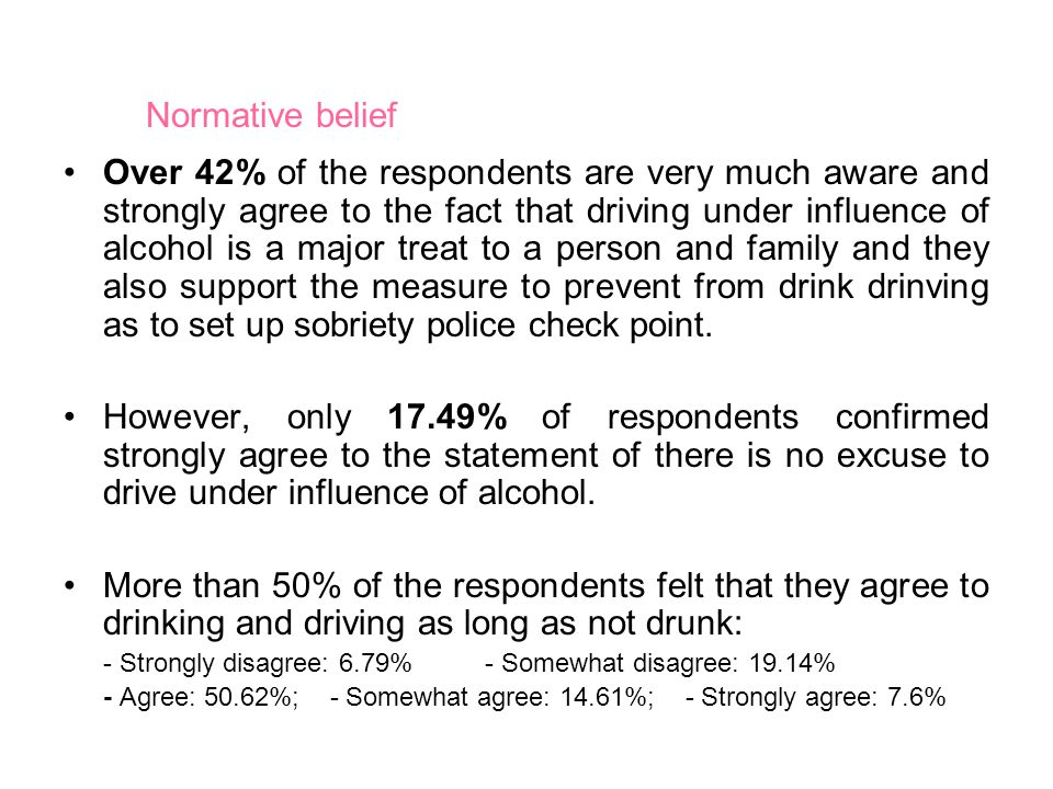 Over 42% of the respondents are very much aware and strongly agree to the fact that driving under influence of alcohol is a major treat to a person and family and they also support the measure to prevent from drink drinving as to set up sobriety police check point.