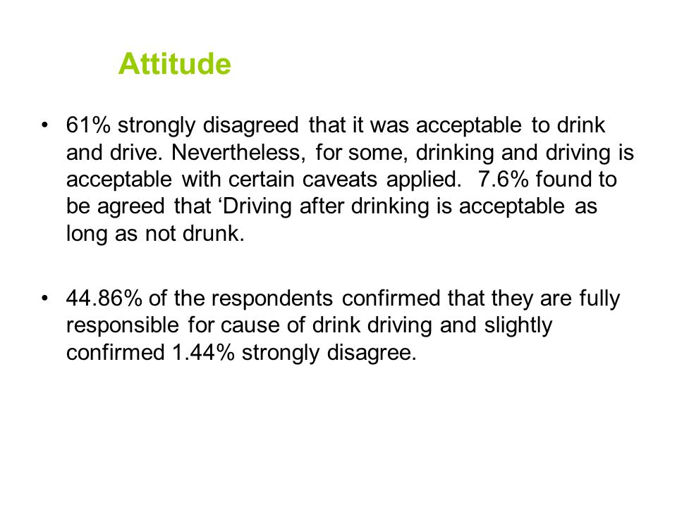 61% strongly disagreed that it was acceptable to drink and drive.
