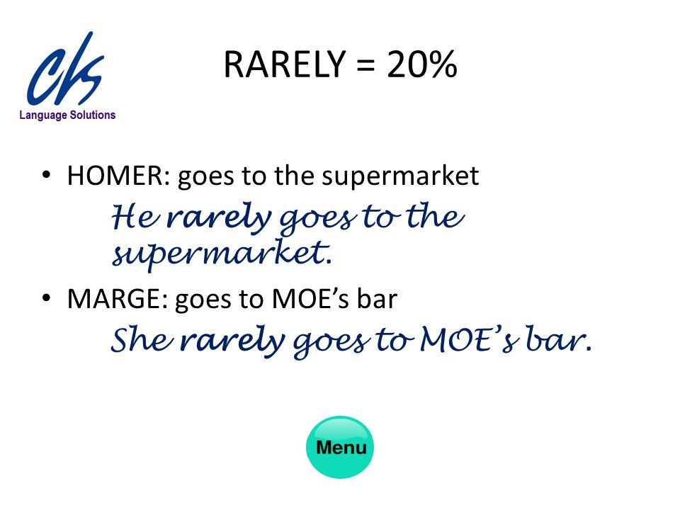 RARELY = 20% HOMER: goes to the supermarket He rarely goes to the supermarket. MARGE: goes to MOE's bar She rarely goes to MOE's bar.