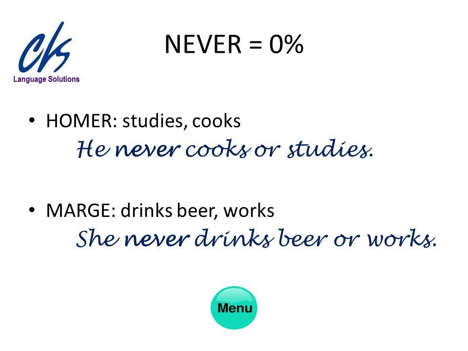 NEVER = 0% HOMER: studies, cooks He never cooks or studies.