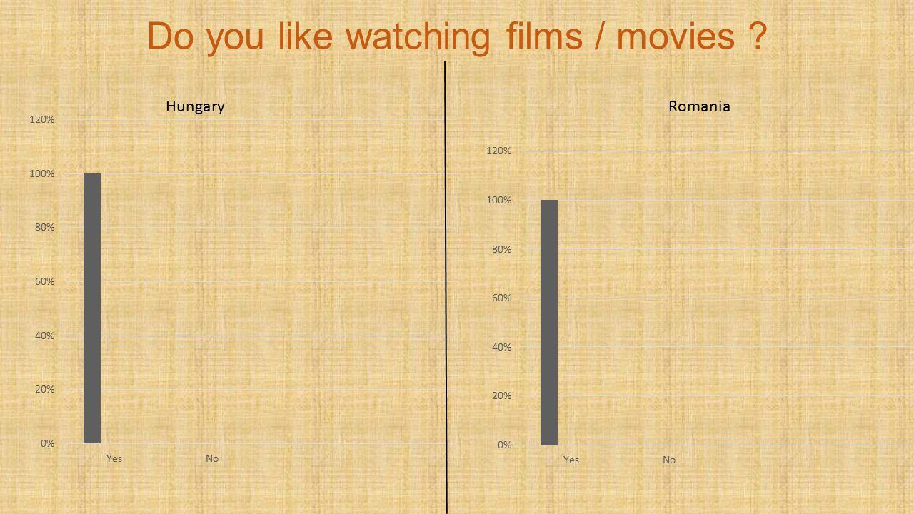 Do you like watching films / movies Hungary Romania