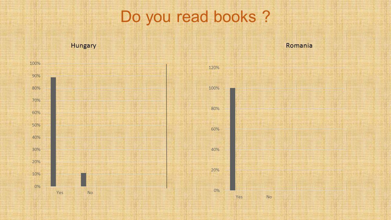 Do you read books Hungary Romania