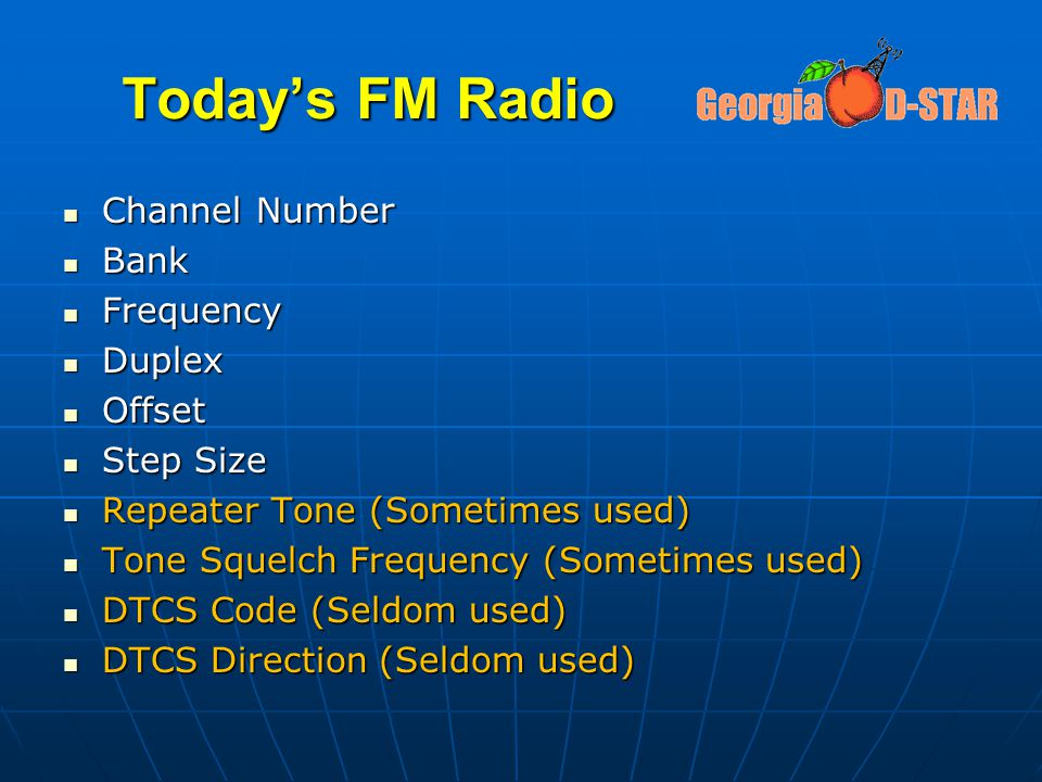 Today's FM Radio Channel Number Channel Number Bank Bank Frequency Frequency Duplex Duplex Offset Offset Step Size Step Size Repeater Tone (Sometimes