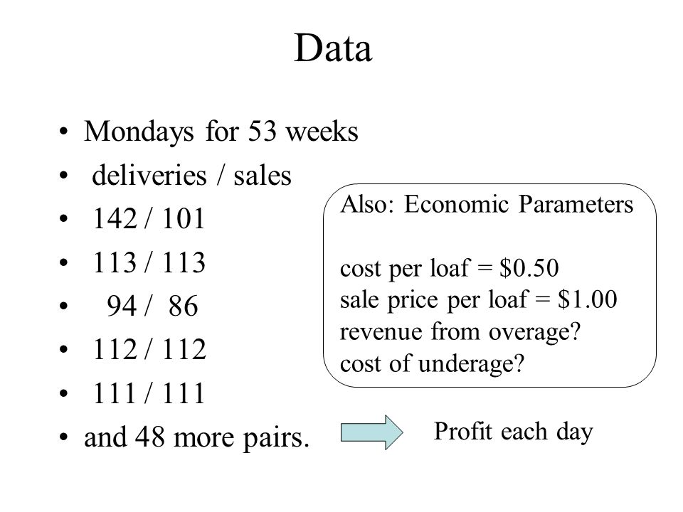 Data Mondays for 53 weeks deliveries / sales 142 / 101 113 / 113 94 / 86 112 / 112 111 / 111 and 48 more pairs.