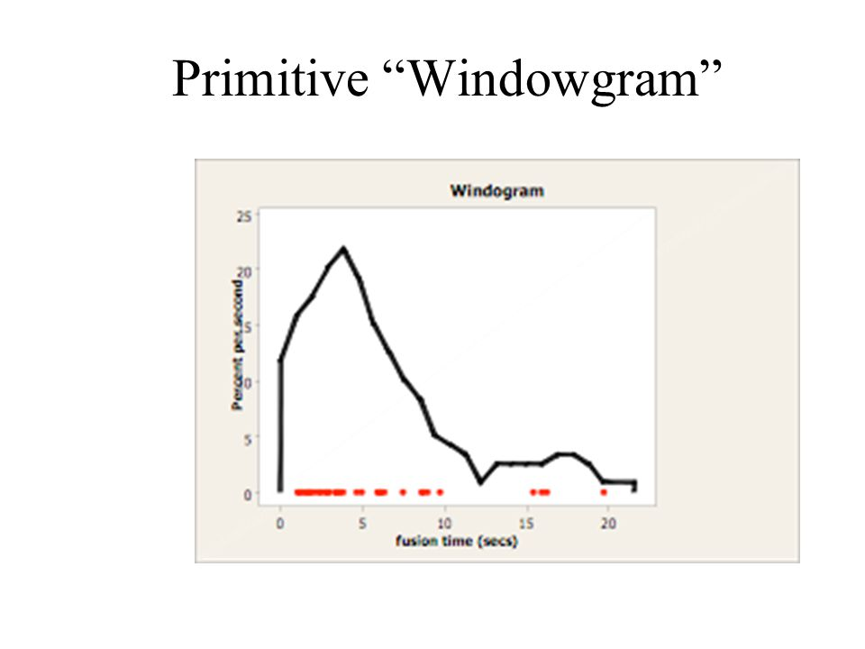 Primitive Windowgram