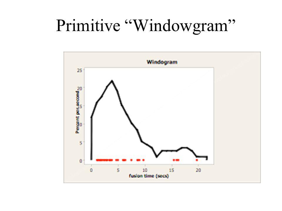 Multivariate Data Display Profile Plots Augmented Scatter Plots Star Plots Coplots