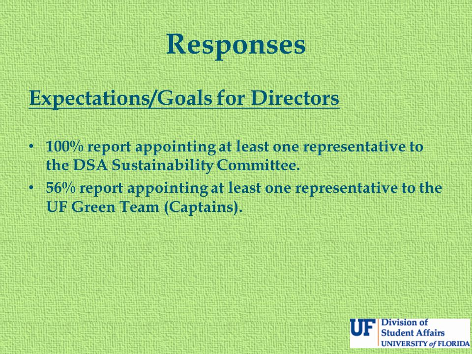 Responses Expectations/Goals for Directors 100% report appointing at least one representative to the DSA Sustainability Committee.