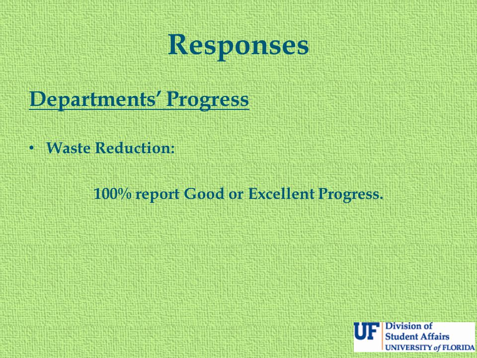 Responses Departments' Progress Waste Reduction: 100% report Good or Excellent Progress.