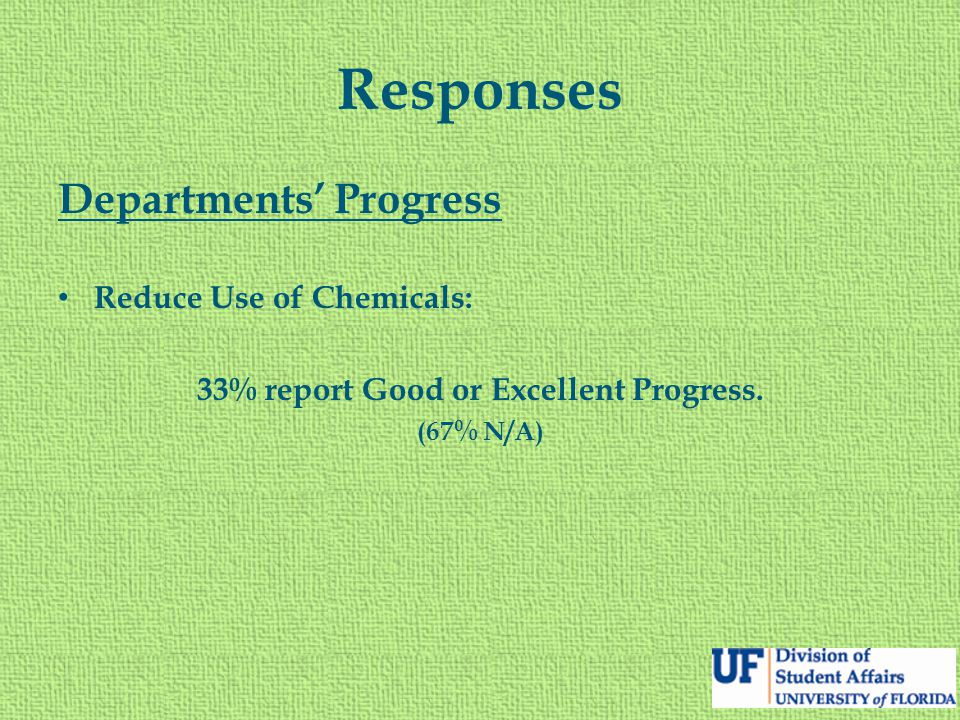 Responses Departments' Progress Reduce Use of Chemicals: 33% report Good or Excellent Progress.