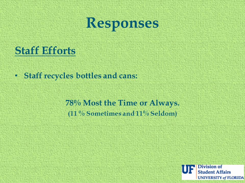 Responses Staff Efforts Staff recycles bottles and cans: 78% Most the Time or Always. (11 % Sometimes and 11% Seldom)