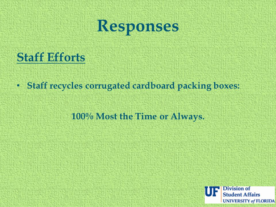 Responses Staff Efforts Staff recycles corrugated cardboard packing boxes: 100% Most the Time or Always.