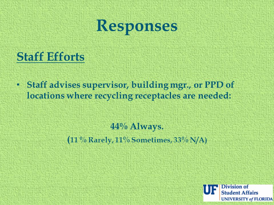 Responses Staff Efforts Staff advises supervisor, building mgr., or PPD of locations where recycling receptacles are needed: 44% Always. ( 11 % Rarely