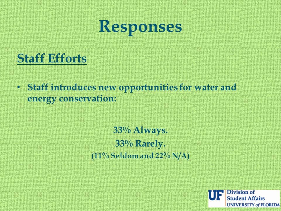 Responses Staff Efforts Staff introduces new opportunities for water and energy conservation: 33% Always. 33% Rarely. (11% Seldom and 22% N/A)