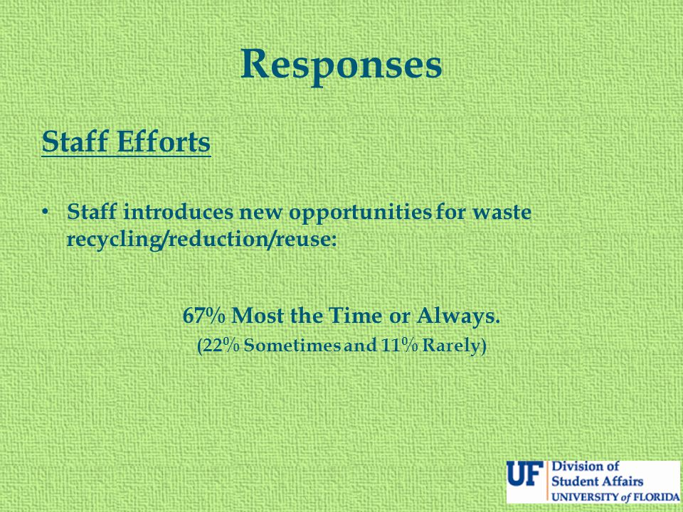Responses Staff Efforts Staff introduces new opportunities for waste recycling/reduction/reuse: 67% Most the Time or Always.
