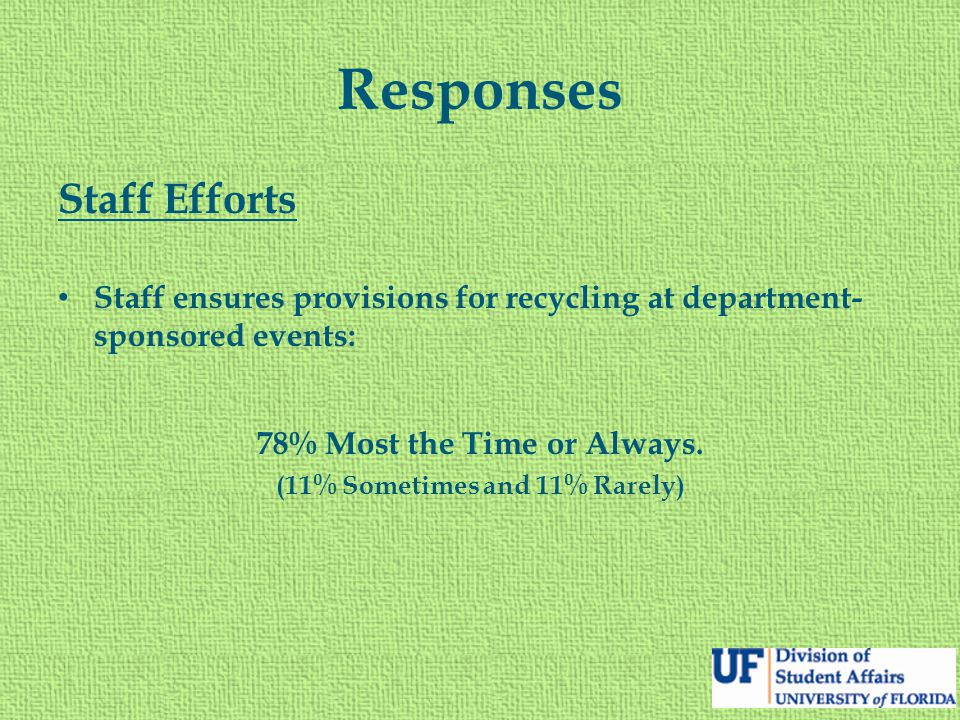 Responses Staff Efforts Staff ensures provisions for recycling at department- sponsored events: 78% Most the Time or Always. (11% Sometimes and 11% Ra
