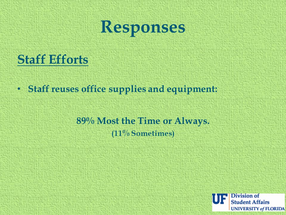Responses Staff Efforts Staff reuses office supplies and equipment: 89% Most the Time or Always. (11% Sometimes)