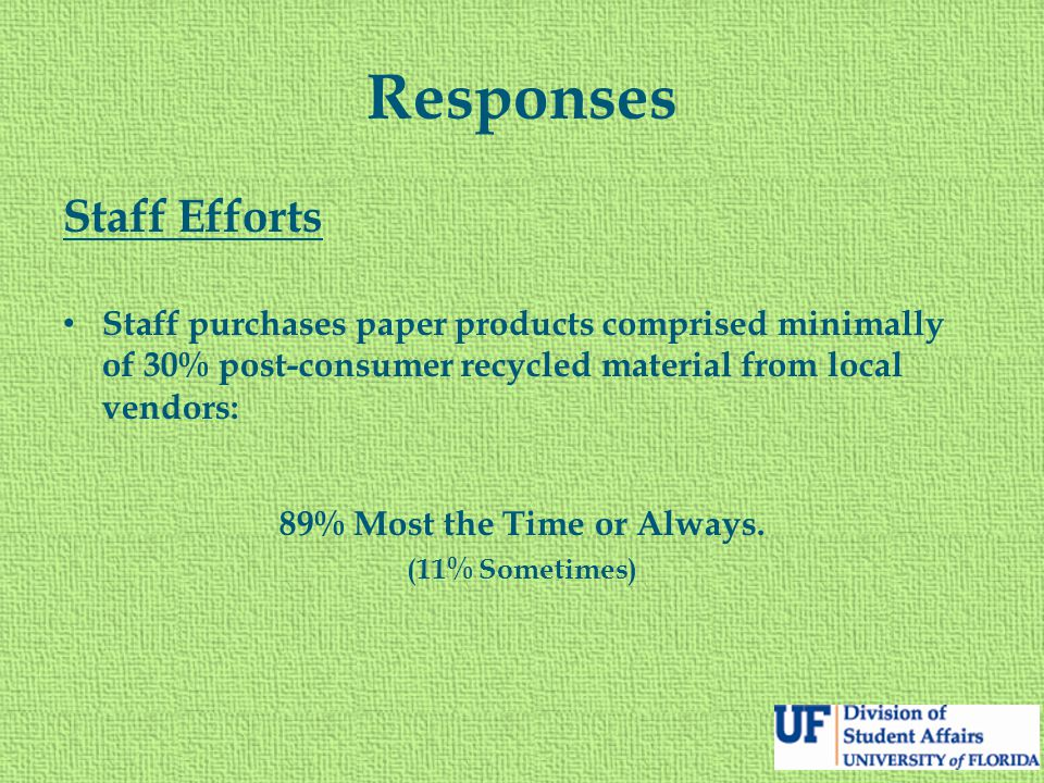 Responses Staff Efforts Staff purchases paper products comprised minimally of 30% post-consumer recycled material from local vendors: 89% Most the Time or Always.