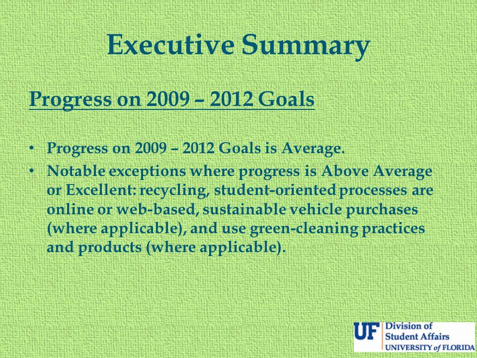 Executive Summary Progress on 2009 – 2012 Goals Progress on 2009 – 2012 Goals is Average.