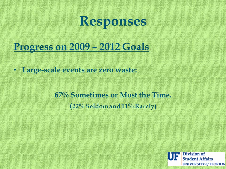 Responses Progress on 2009 – 2012 Goals Large-scale events are zero waste: 67% Sometimes or Most the Time. ( 22% Seldom and 11% Rarely)
