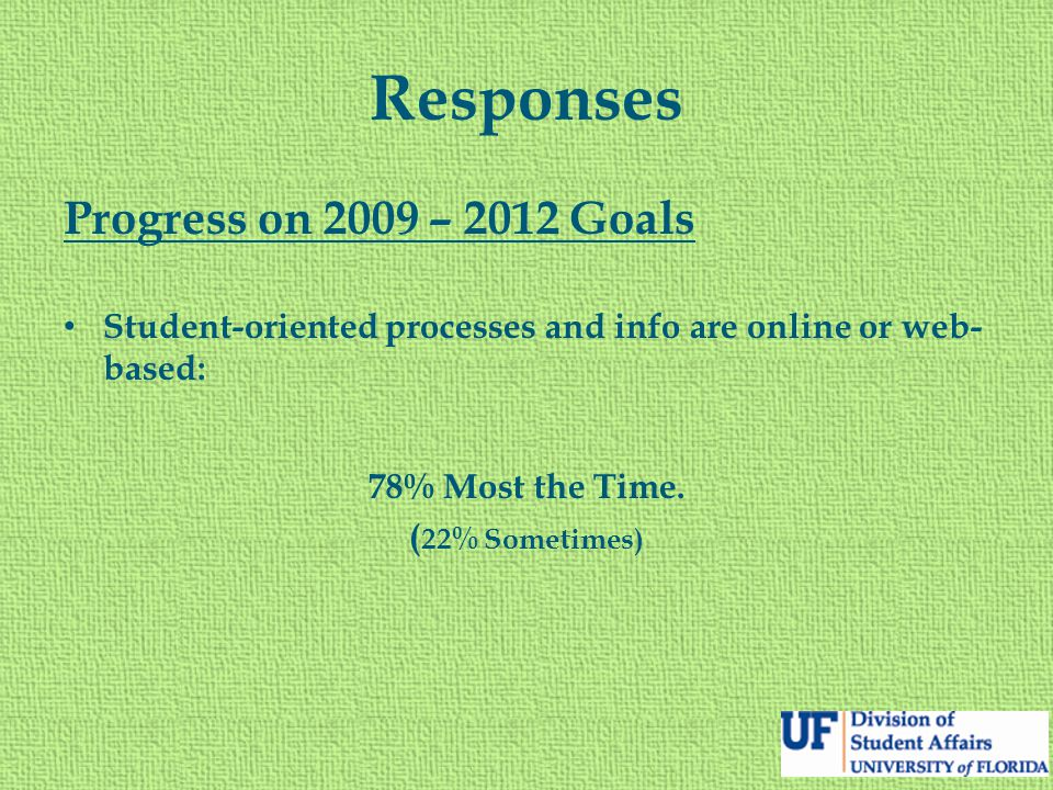 Responses Progress on 2009 – 2012 Goals Student-oriented processes and info are online or web- based: 78% Most the Time.