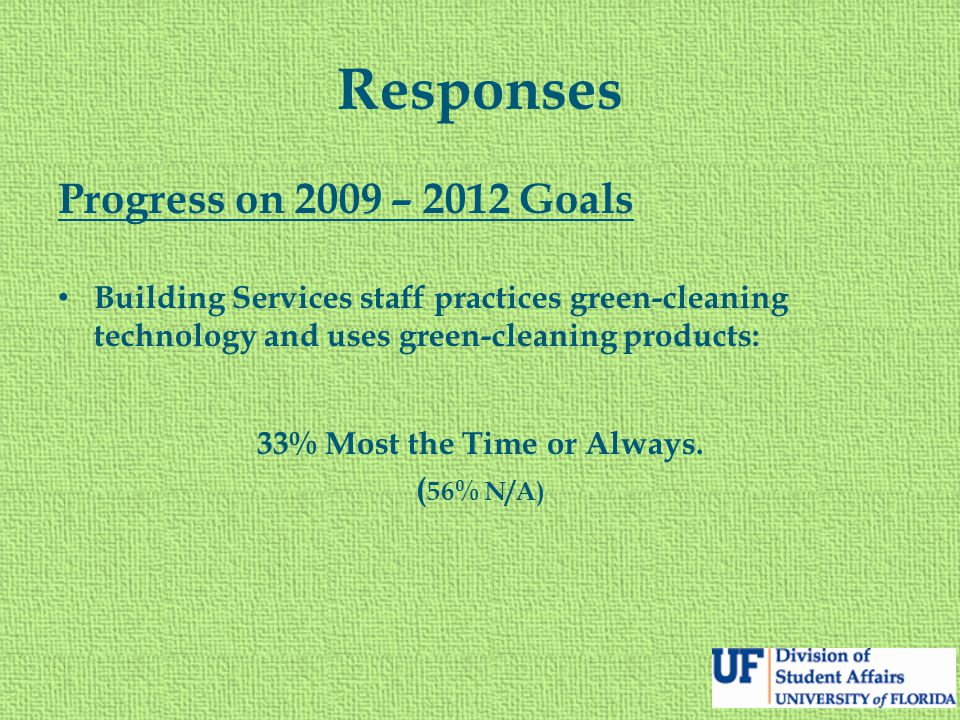 Responses Progress on 2009 – 2012 Goals Building Services staff practices green-cleaning technology and uses green-cleaning products: 33% Most the Time or Always.