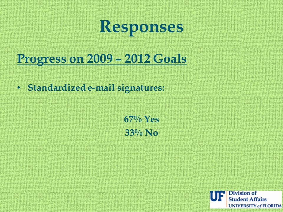 Responses Progress on 2009 – 2012 Goals Standardized e-mail signatures: 67% Yes 33% No