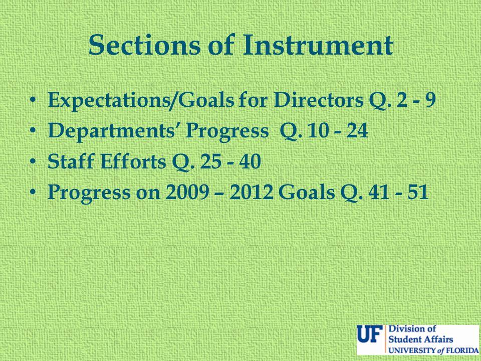 Sections of Instrument Expectations/Goals for Directors Q. 2 - 9 Departments' Progress Q. 10 - 24 Staff Efforts Q. 25 - 40 Progress on 2009 – 2012 Goa
