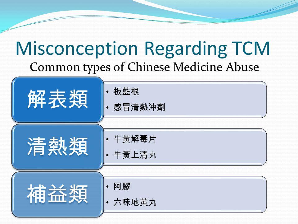 Common types of Chinese Medicine Abuse 板藍根 感冒清熱沖劑 解表類 牛黃解毒片 牛黃上清丸 清熱類 阿膠 六味地黃丸 補益類