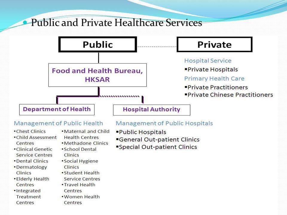 Public and Private Healthcare Services