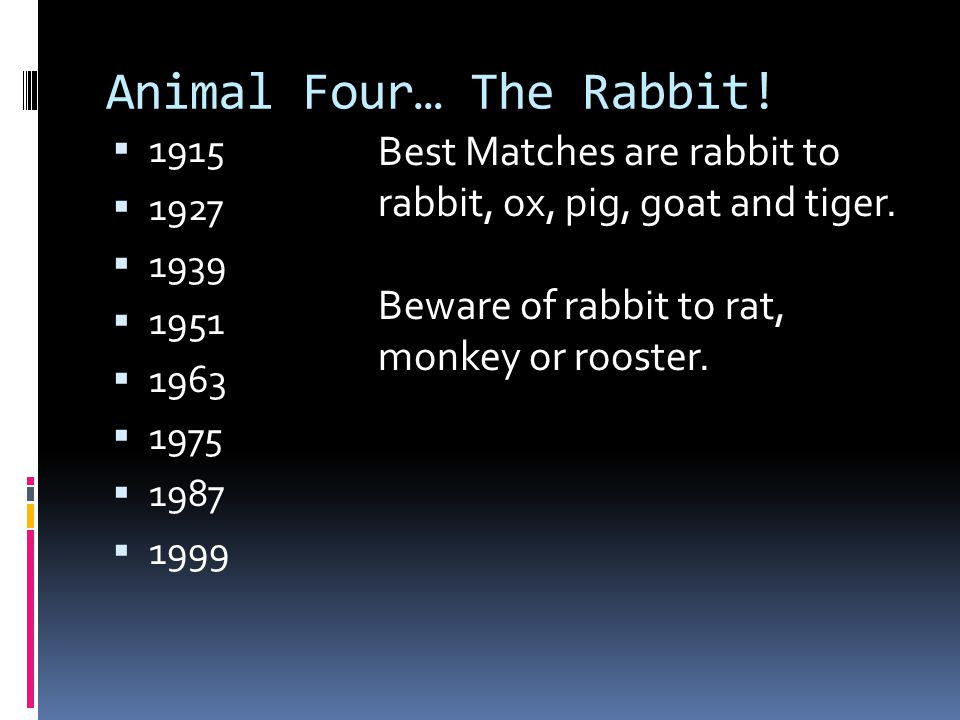 Animal Four… The Rabbit!  1915  1927  1939  1951  1963  1975  1987  1999 Best Matches are rabbit to rabbit, ox, pig, goat and tiger. Beware of