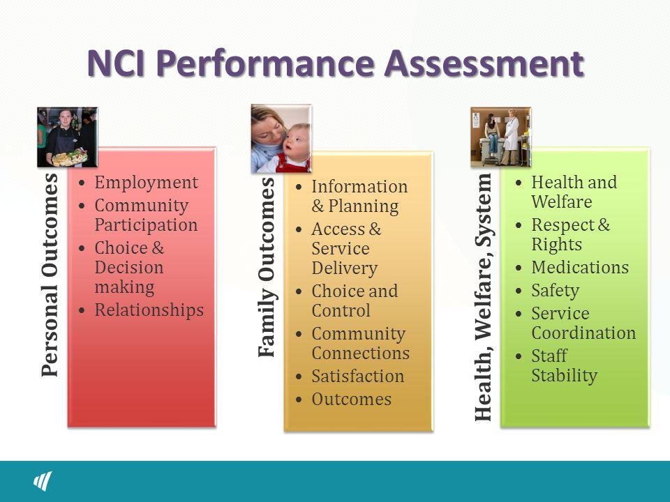 NCI Participating States 2010-2013 2010-11 24 States 2011-12 29 States 2012-13 35 States