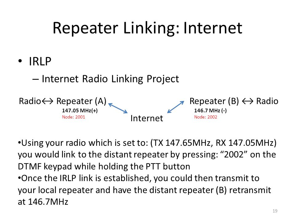 Repeater Linking: Internet IRLP – Internet Radio Linking Project Internet Radio↔ Repeater (A)Repeater (B) ↔ Radio 147.05 MHz(+) Node: 2001 146.7 MHz (