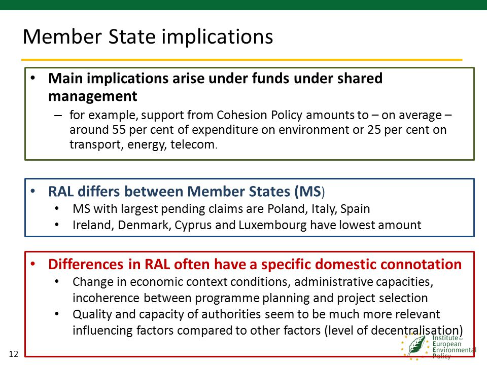 12 Main implications arise under funds under shared management – for example, support from Cohesion Policy amounts to – on average – around 55 per cent of expenditure on environment or 25 per cent on transport, energy, telecom.