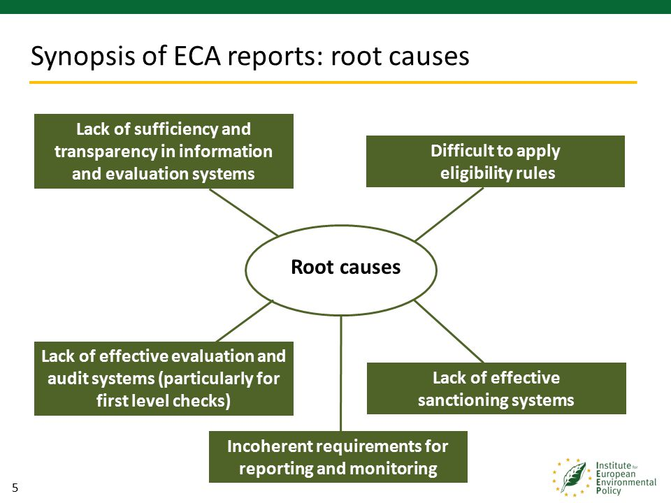 5 Synopsis of ECA reports: root causes Root causes Lack of sufficiency and transparency in information and evaluation systems Difficult to apply eligibility rules Lack of effective evaluation and audit systems (particularly for first level checks) Incoherent requirements for reporting and monitoring Lack of effective sanctioning systems