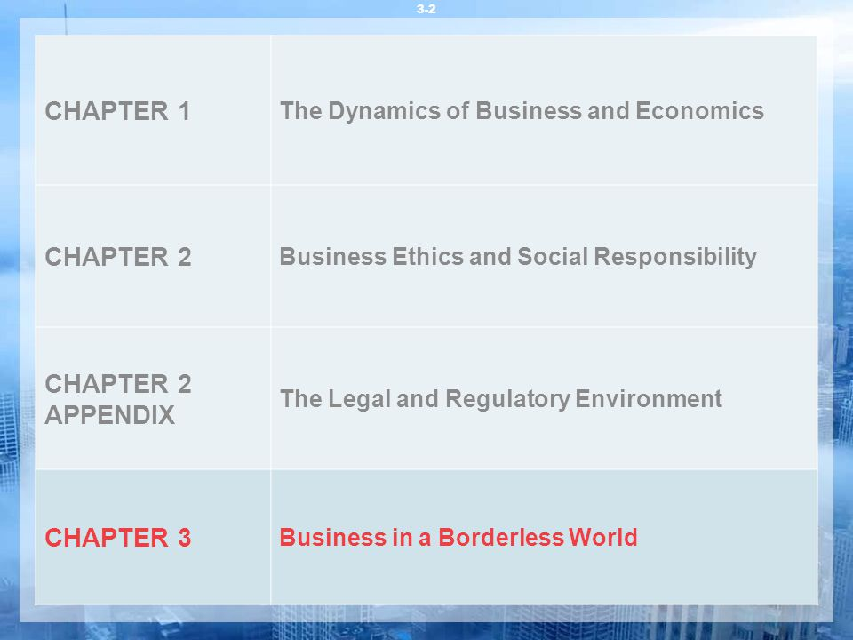 CHAPTER 1 The Dynamics of Business and Economics CHAPTER 2 Business Ethics and Social Responsibility CHAPTER 2 APPENDIX The Legal and Regulatory Envir