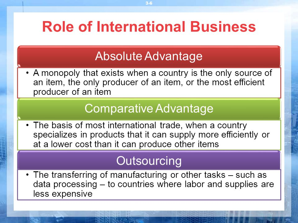 Role of International Business 3-6 Absolute Advantage A monopoly that exists when a country is the only source of an item, the only producer of an ite