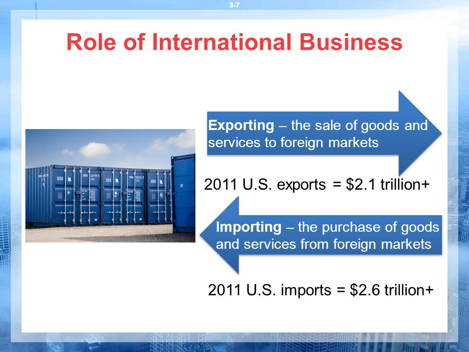 Role of International Business 3-7 Exporting – the sale of goods and services to foreign markets 2011 U.S. exports = $2.1 trillion+ Importing – the pu