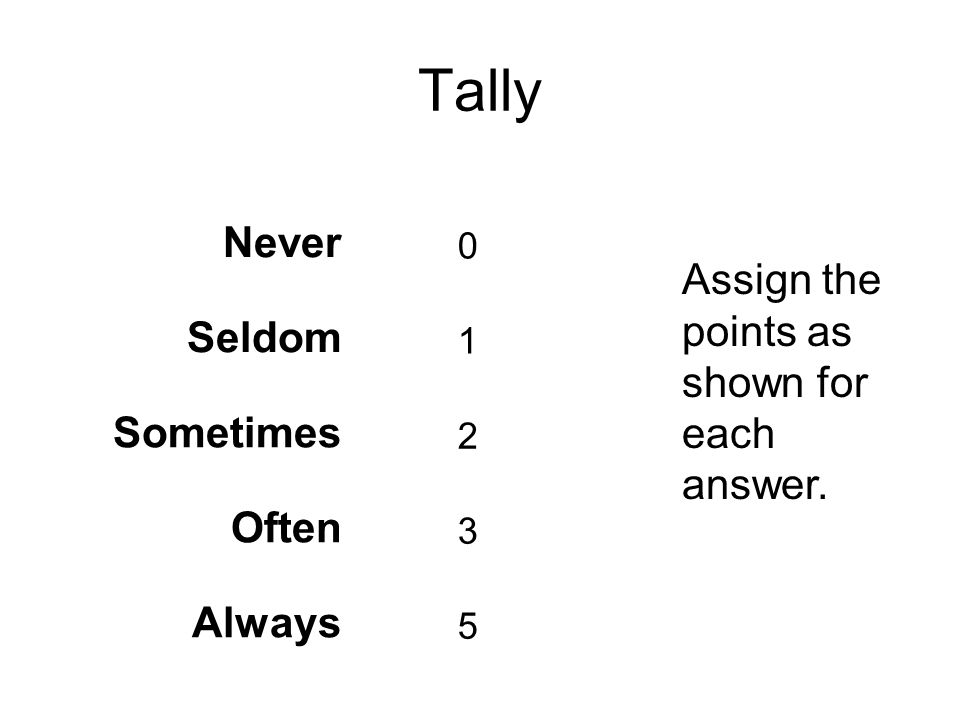 Tally Never 0 Seldom 1 Sometimes 2 Often 3 Always 5 Assign the points as shown for each answer.
